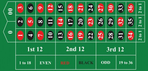 Roulette Board