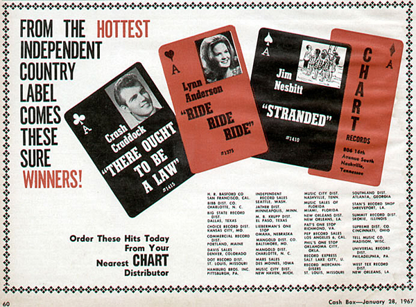 Chart Records ad