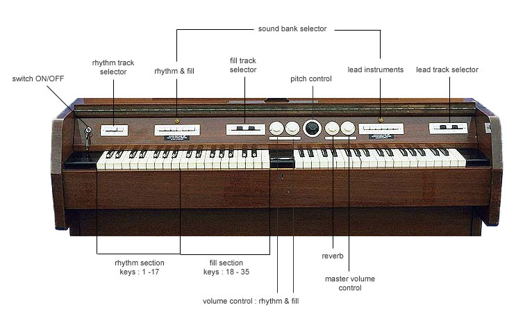 Mellotron Diagram
